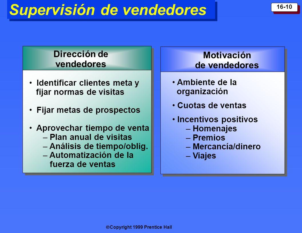 Copyright 1999 Prentice Hall 16-10 Supervisión de vendedores Dirección de vendedores Motivación de vendedores Identificar clientes meta y fijar normas
