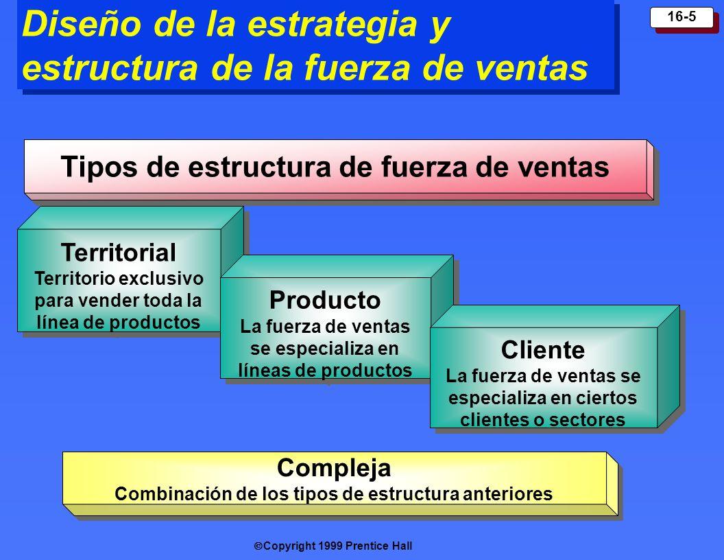 Copyright 1999 Prentice Hall 16-5 Diseño de la estrategia y estructura de la fuerza de ventas T ipos de estructura de fuerza de ventas Comple ja Combi