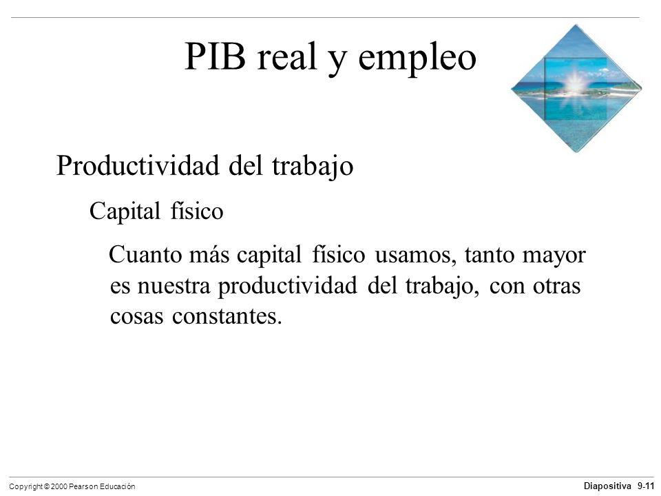Diapositiva 9-11 Copyright © 2000 Pearson Educación PIB real y empleo Productividad del trabajo Capital físico Cuanto más capital físico usamos, tanto
