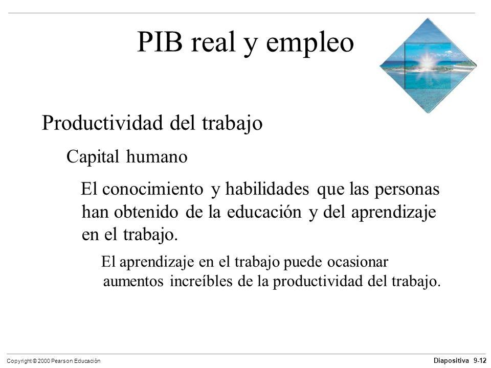 Diapositiva 9-12 Copyright © 2000 Pearson Educación PIB real y empleo Productividad del trabajo Capital humano El conocimiento y habilidades que las p