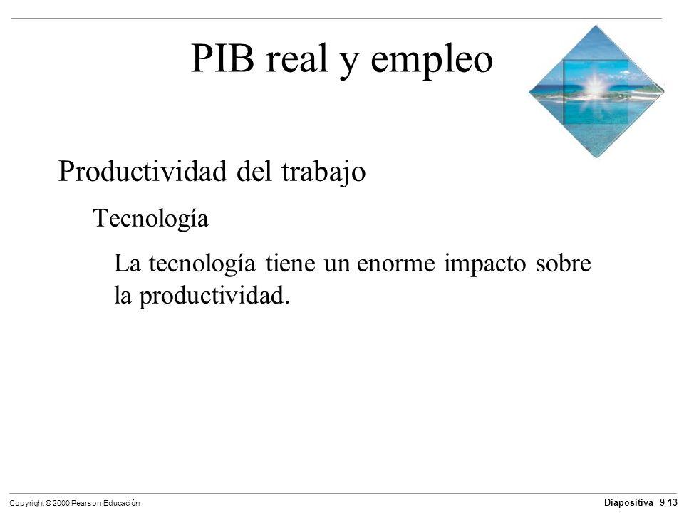 Diapositiva 9-13 Copyright © 2000 Pearson Educación PIB real y empleo Productividad del trabajo Tecnología La tecnología tiene un enorme impacto sobre
