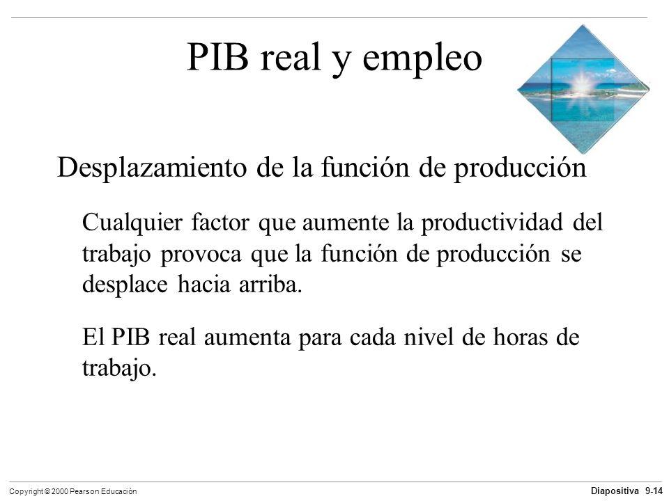 Diapositiva 9-14 Copyright © 2000 Pearson Educación PIB real y empleo Desplazamiento de la función de producción Cualquier factor que aumente la produ