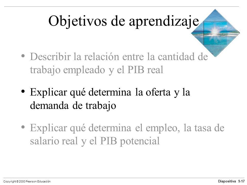 Diapositiva 9-17 Copyright © 2000 Pearson Educación Objetivos de aprendizaje Describir la relación entre la cantidad de trabajo empleado y el PIB real