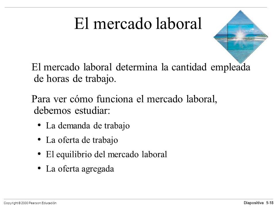 Diapositiva 9-18 Copyright © 2000 Pearson Educación El mercado laboral El mercado laboral determina la cantidad empleada de horas de trabajo. Para ver