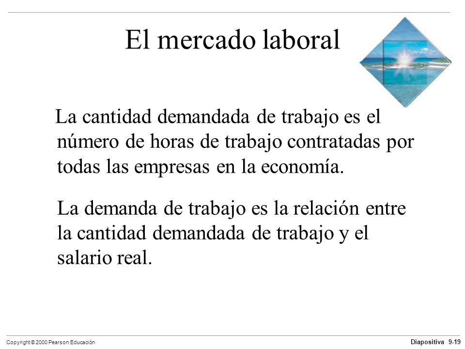 Diapositiva 9-19 Copyright © 2000 Pearson Educación El mercado laboral La cantidad demandada de trabajo es el número de horas de trabajo contratadas p