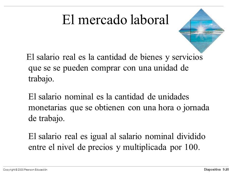 Diapositiva 9-20 Copyright © 2000 Pearson Educación El mercado laboral El salario real es la cantidad de bienes y servicios que se se pueden comprar c
