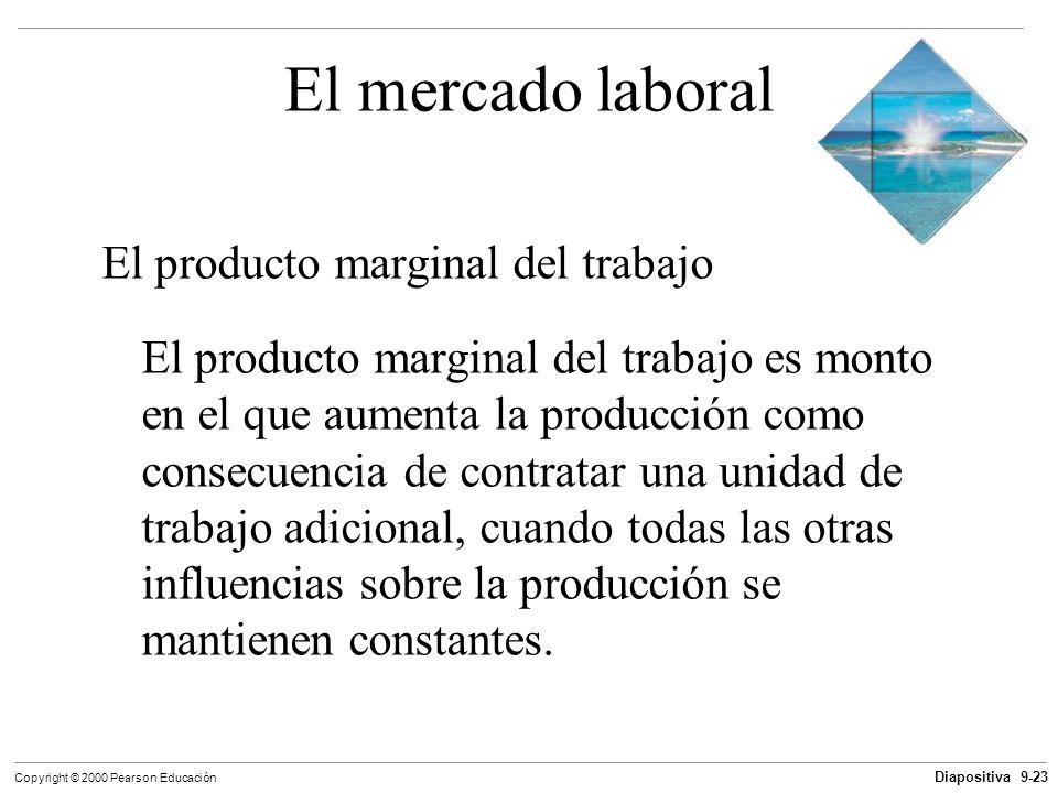 Diapositiva 9-23 Copyright © 2000 Pearson Educación El mercado laboral El producto marginal del trabajo El producto marginal del trabajo es monto en e