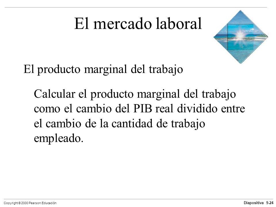 Diapositiva 9-24 Copyright © 2000 Pearson Educación El mercado laboral El producto marginal del trabajo Calcular el producto marginal del trabajo como