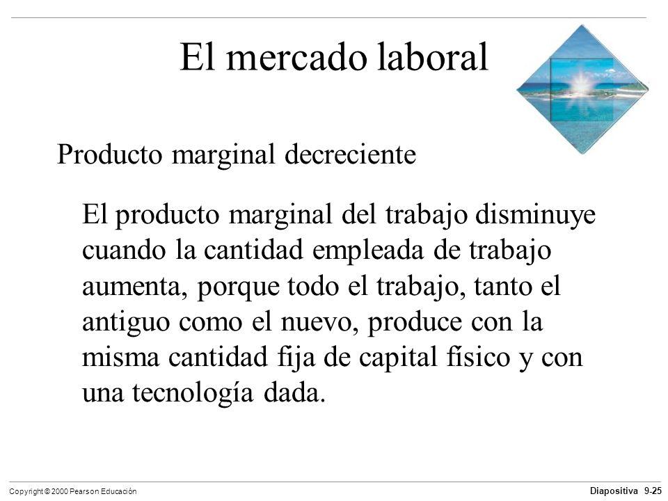 Diapositiva 9-25 Copyright © 2000 Pearson Educación El mercado laboral Producto marginal decreciente El producto marginal del trabajo disminuye cuando
