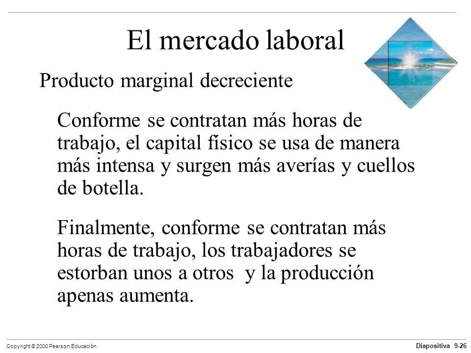 Diapositiva 9-26 Copyright © 2000 Pearson Educación El mercado laboral Producto marginal decreciente Conforme se contratan más horas de trabajo, el ca