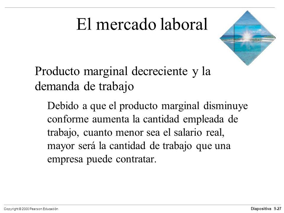Diapositiva 9-27 Copyright © 2000 Pearson Educación El mercado laboral Producto marginal decreciente y la demanda de trabajo Debido a que el producto