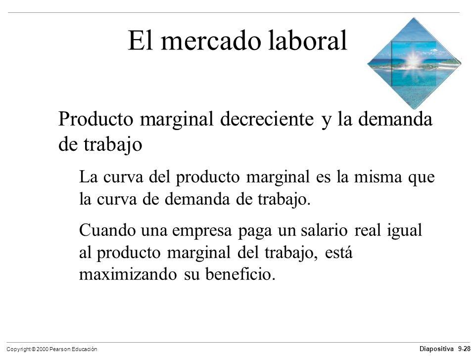Diapositiva 9-28 Copyright © 2000 Pearson Educación El mercado laboral Producto marginal decreciente y la demanda de trabajo La curva del producto mar
