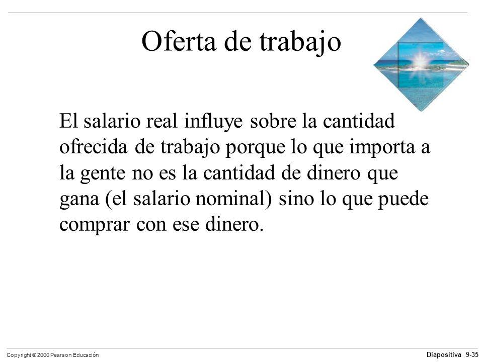 Diapositiva 9-35 Copyright © 2000 Pearson Educación Oferta de trabajo El salario real influye sobre la cantidad ofrecida de trabajo porque lo que impo