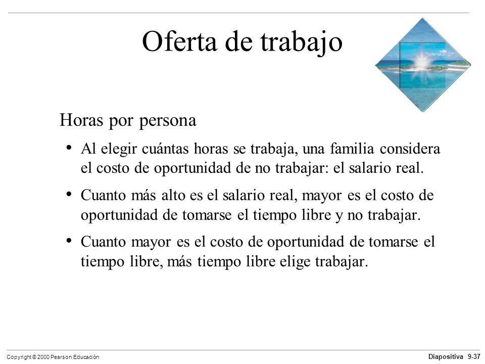 Diapositiva 9-37 Copyright © 2000 Pearson Educación Oferta de trabajo Horas por persona Al elegir cuántas horas se trabaja, una familia considera el c