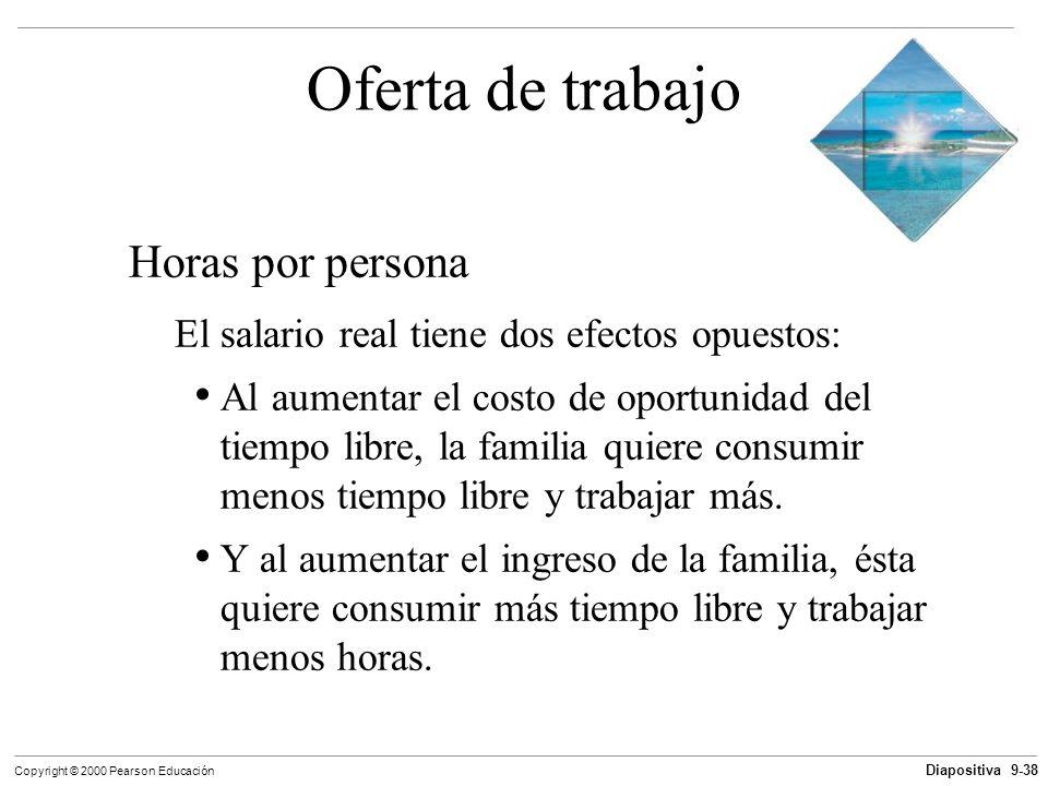 Diapositiva 9-38 Copyright © 2000 Pearson Educación Oferta de trabajo Horas por persona El salario real tiene dos efectos opuestos: Al aumentar el cos