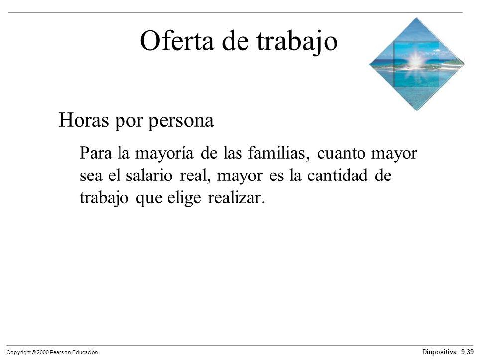 Diapositiva 9-39 Copyright © 2000 Pearson Educación Oferta de trabajo Horas por persona Para la mayoría de las familias, cuanto mayor sea el salario r