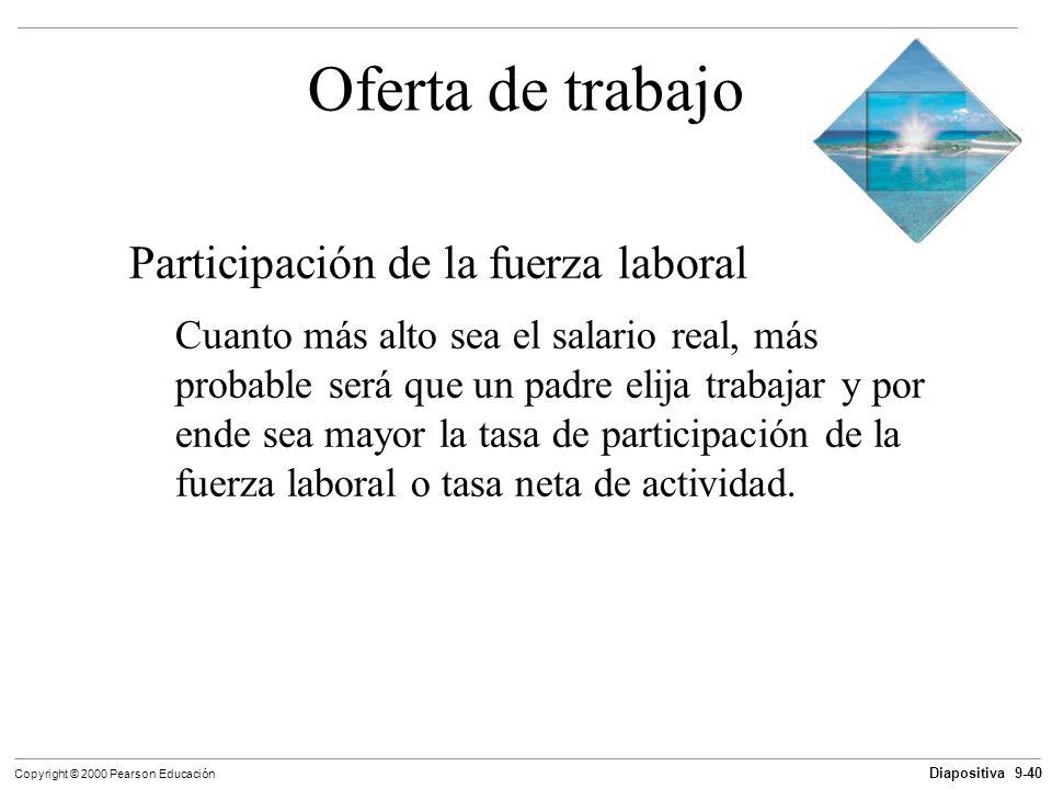 Diapositiva 9-40 Copyright © 2000 Pearson Educación Oferta de trabajo Participación de la fuerza laboral Cuanto más alto sea el salario real, más prob