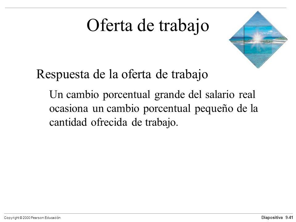 Diapositiva 9-41 Copyright © 2000 Pearson Educación Oferta de trabajo Respuesta de la oferta de trabajo Un cambio porcentual grande del salario real o