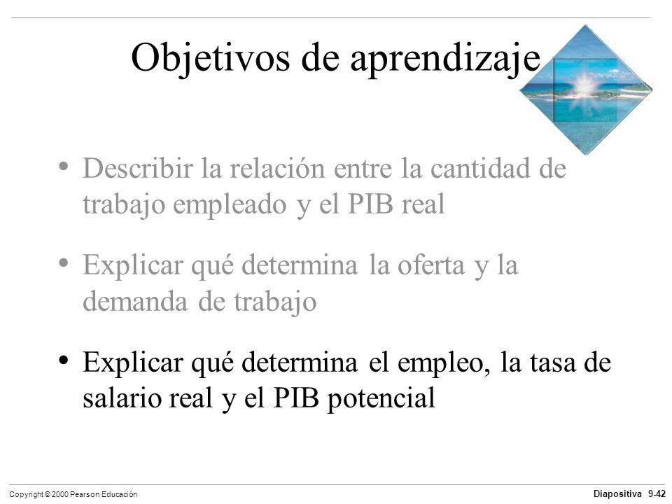 Diapositiva 9-42 Copyright © 2000 Pearson Educación Objetivos de aprendizaje Describir la relación entre la cantidad de trabajo empleado y el PIB real