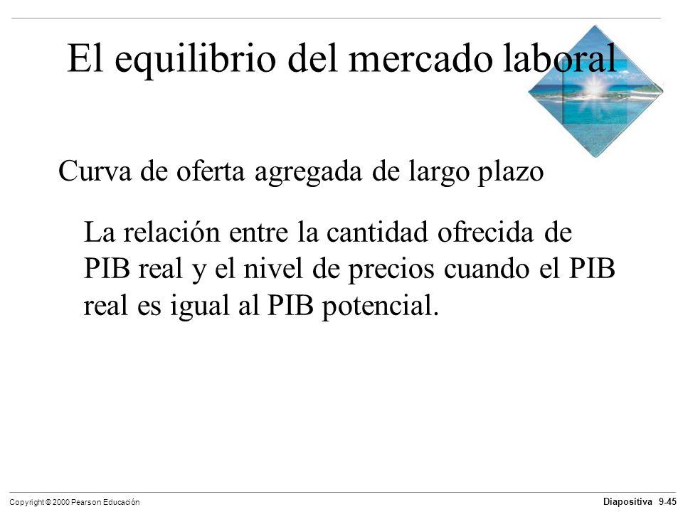 Diapositiva 9-45 Copyright © 2000 Pearson Educación El equilibrio del mercado laboral Curva de oferta agregada de largo plazo La relación entre la can