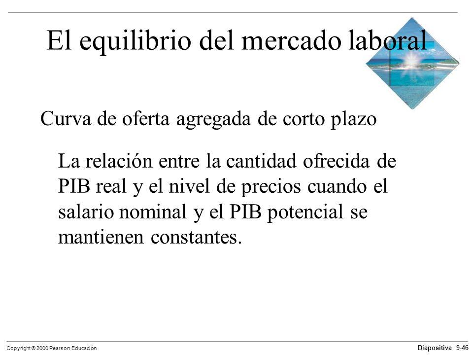 Diapositiva 9-46 Copyright © 2000 Pearson Educación El equilibrio del mercado laboral Curva de oferta agregada de corto plazo La relación entre la can