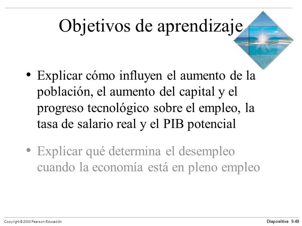 Diapositiva 9-48 Copyright © 2000 Pearson Educación Objetivos de aprendizaje Explicar cómo influyen el aumento de la población, el aumento del capital