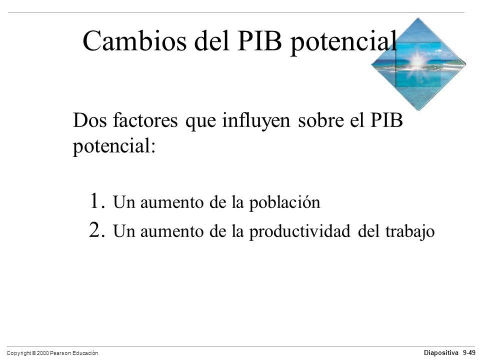 Diapositiva 9-49 Copyright © 2000 Pearson Educación Cambios del PIB potencial Dos factores que influyen sobre el PIB potencial: 1. Un aumento de la po