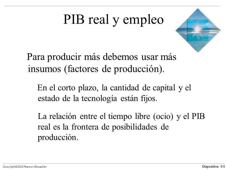 Diapositiva 9-5 Copyright © 2000 Pearson Educación PIB real y empleo Para producir más debemos usar más insumos (factores de producción). En el corto