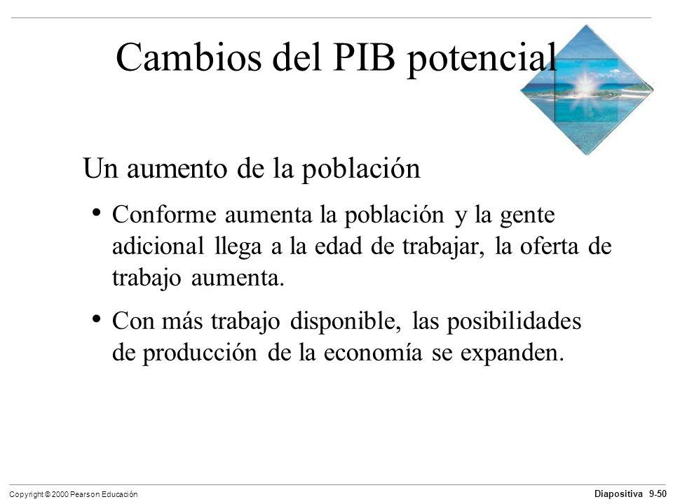 Diapositiva 9-50 Copyright © 2000 Pearson Educación Cambios del PIB potencial Un aumento de la población Conforme aumenta la población y la gente adic
