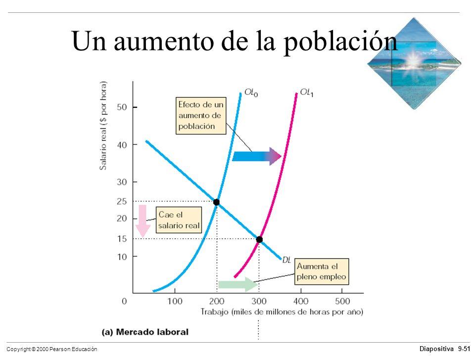 Diapositiva 9-51 Copyright © 2000 Pearson Educación Un aumento de la población