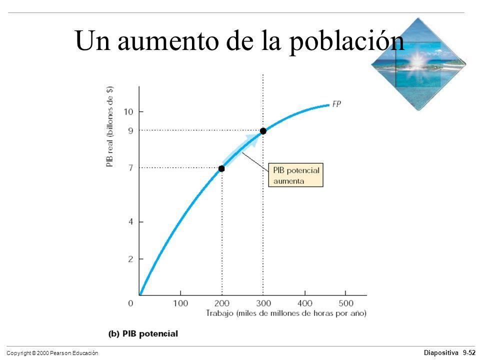 Diapositiva 9-52 Copyright © 2000 Pearson Educación Un aumento de la población