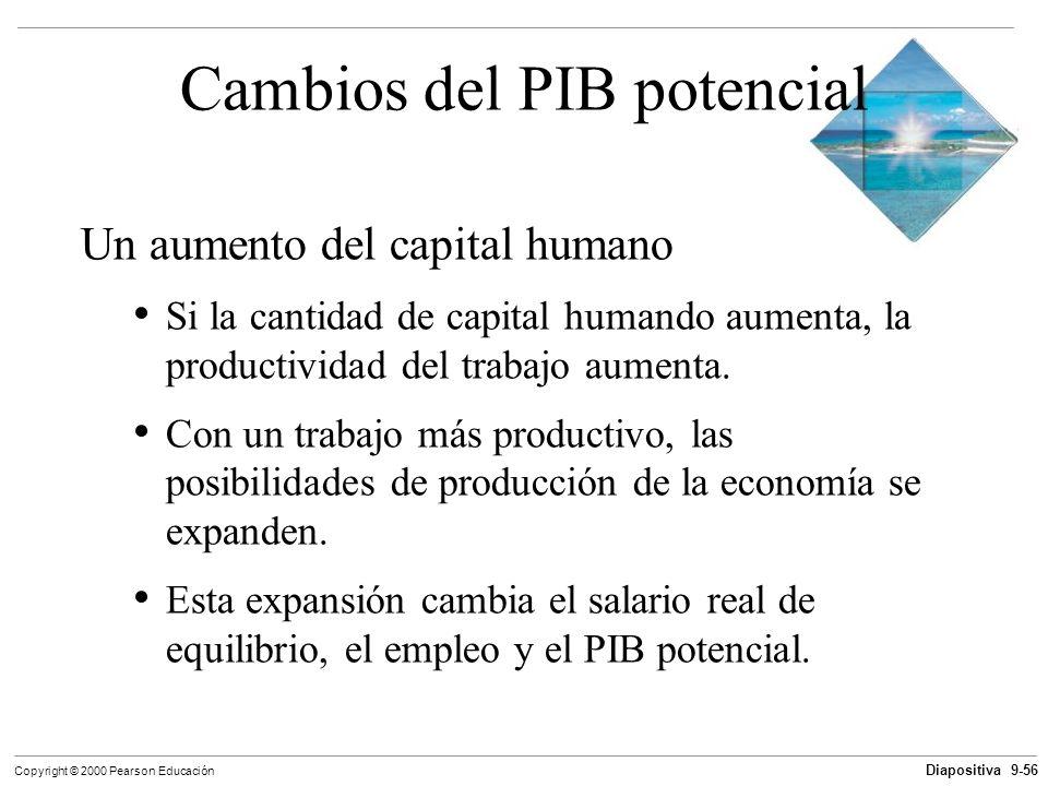 Diapositiva 9-56 Copyright © 2000 Pearson Educación Cambios del PIB potencial Un aumento del capital humano Si la cantidad de capital humando aumenta,