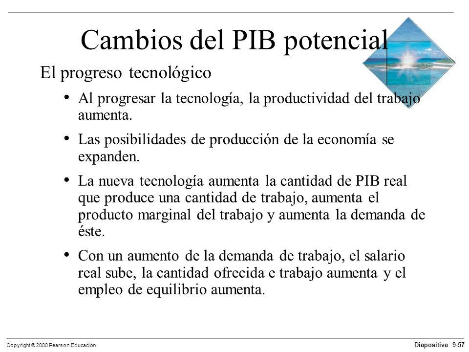 Diapositiva 9-57 Copyright © 2000 Pearson Educación Cambios del PIB potencial El progreso tecnológico Al progresar la tecnología, la productividad del
