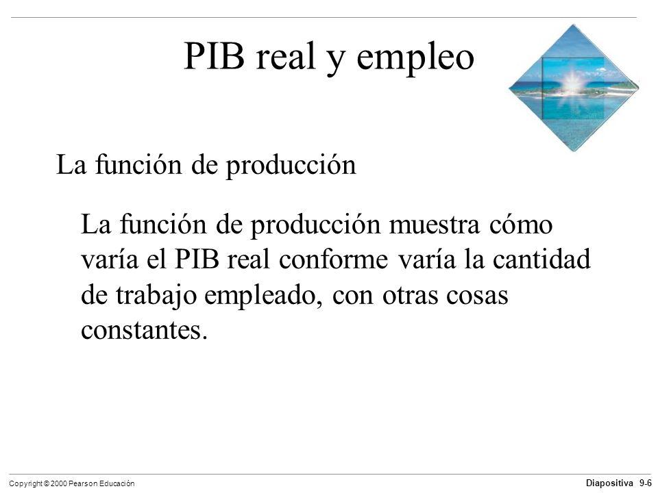 Diapositiva 9-6 Copyright © 2000 Pearson Educación PIB real y empleo La función de producción La función de producción muestra cómo varía el PIB real