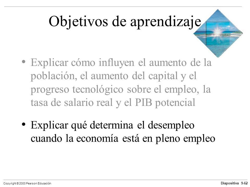 Diapositiva 9-62 Copyright © 2000 Pearson Educación Objetivos de aprendizaje Explicar cómo influyen el aumento de la población, el aumento del capital