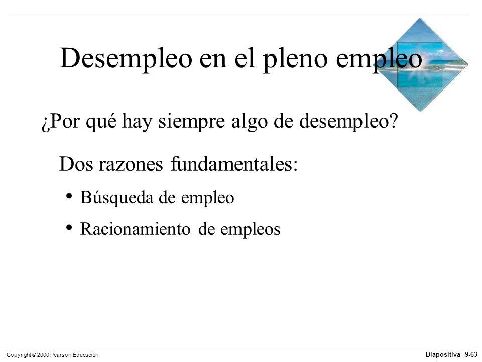 Diapositiva 9-63 Copyright © 2000 Pearson Educación Desempleo en el pleno empleo ¿Por qué hay siempre algo de desempleo? Dos razones fundamentales: Bú