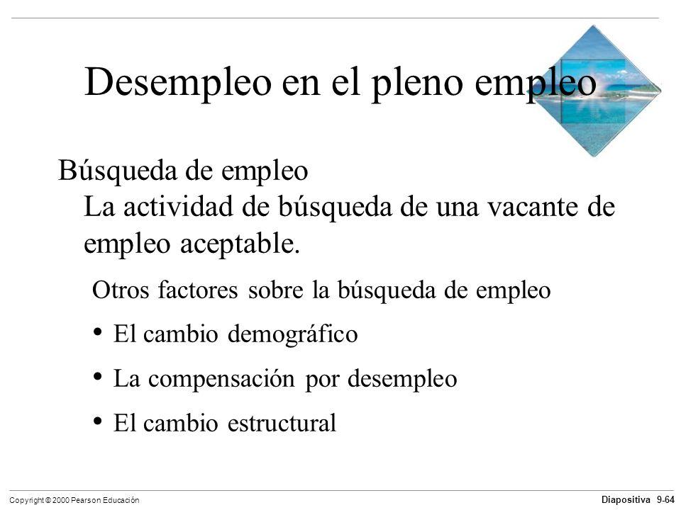 Diapositiva 9-64 Copyright © 2000 Pearson Educación Desempleo en el pleno empleo Búsqueda de empleo La actividad de búsqueda de una vacante de empleo