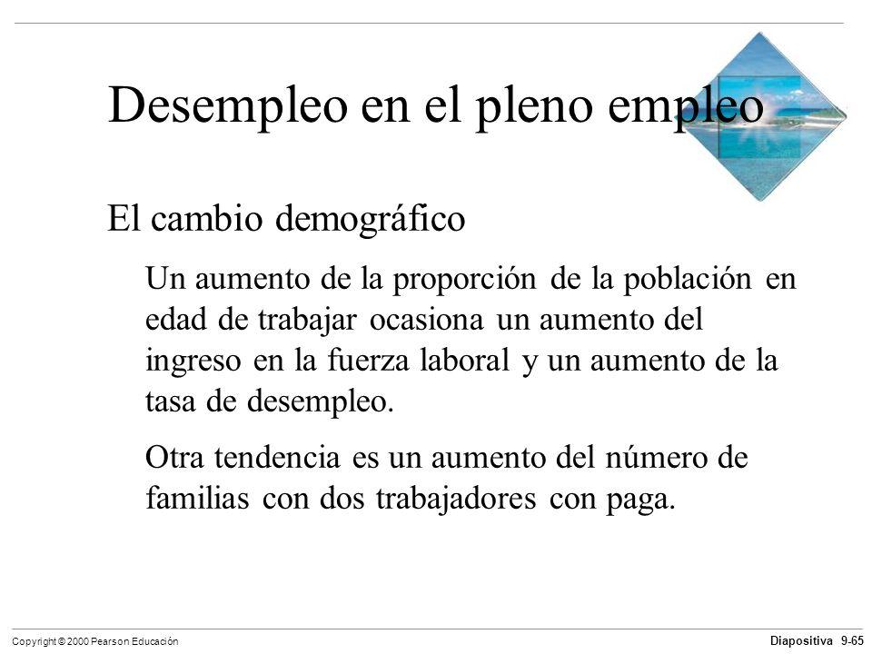 Diapositiva 9-65 Copyright © 2000 Pearson Educación Desempleo en el pleno empleo El cambio demográfico Un aumento de la proporción de la población en