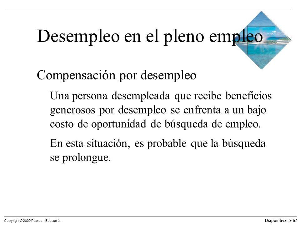Diapositiva 9-67 Copyright © 2000 Pearson Educación Desempleo en el pleno empleo Compensación por desempleo Una persona desempleada que recibe benefic