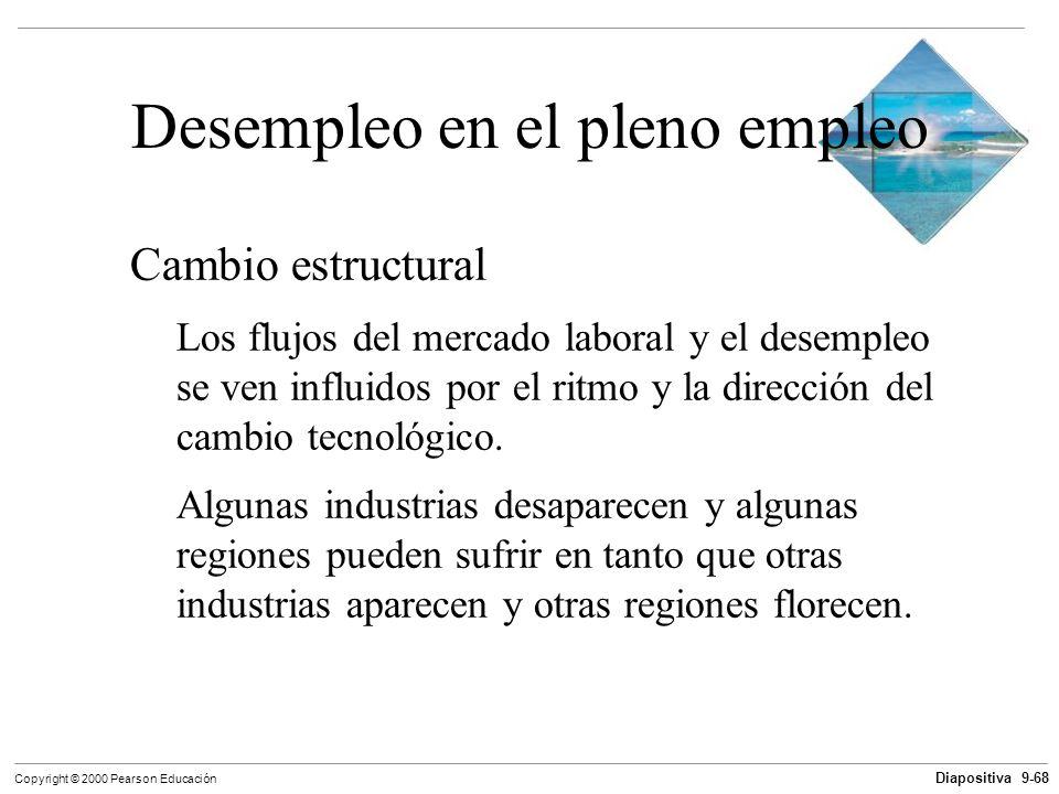 Diapositiva 9-68 Copyright © 2000 Pearson Educación Desempleo en el pleno empleo Cambio estructural Los flujos del mercado laboral y el desempleo se v