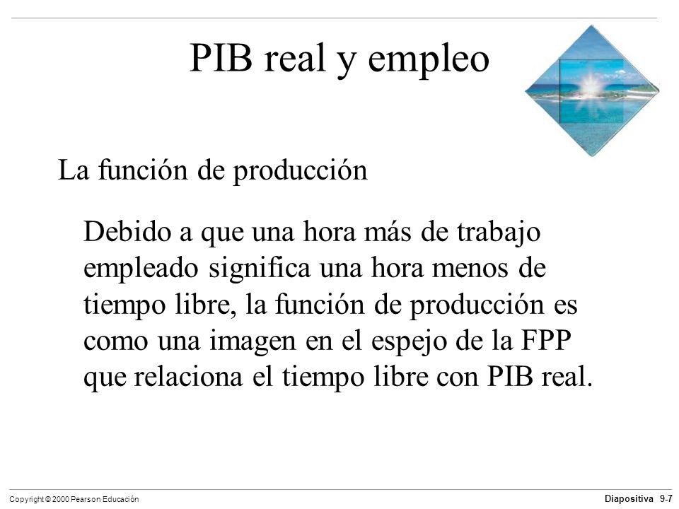 Diapositiva 9-7 Copyright © 2000 Pearson Educación PIB real y empleo La función de producción Debido a que una hora más de trabajo empleado significa
