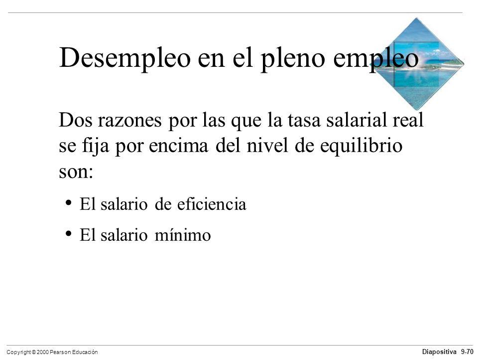Diapositiva 9-70 Copyright © 2000 Pearson Educación Desempleo en el pleno empleo Dos razones por las que la tasa salarial real se fija por encima del