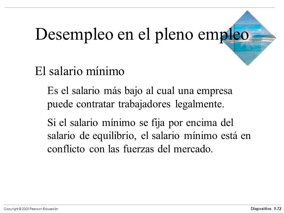Diapositiva 9-72 Copyright © 2000 Pearson Educación Desempleo en el pleno empleo El salario mínimo Es el salario más bajo al cual una empresa puede co