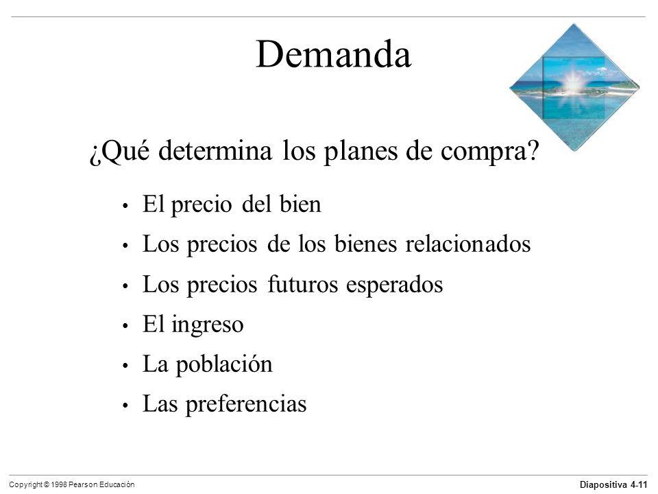 Diapositiva 4-11 Copyright © 1998 Pearson Educación Demanda ¿Qué determina los planes de compra? El precio del bien Los precios de los bienes relacion