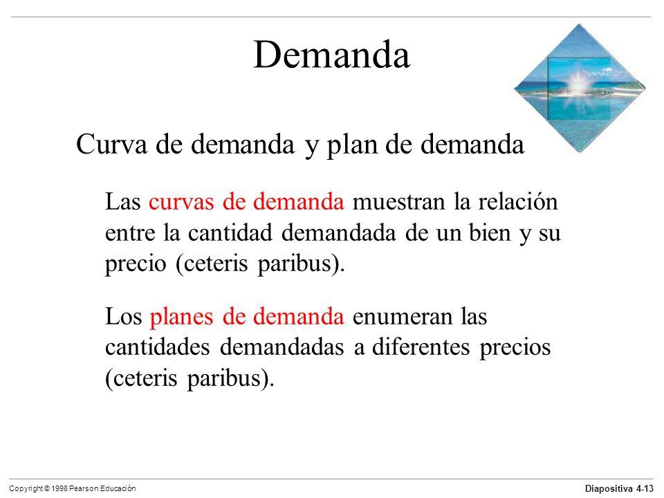 Diapositiva 4-13 Copyright © 1998 Pearson Educación Demanda Curva de demanda y plan de demanda Las curvas de demanda muestran la relación entre la can
