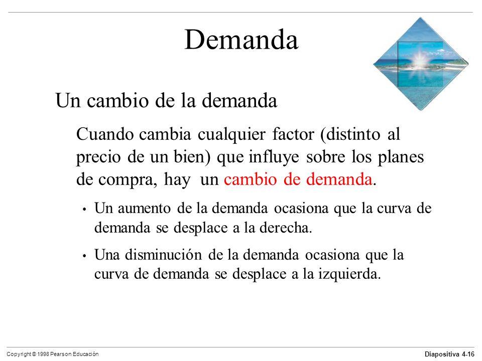 Diapositiva 4-16 Copyright © 1998 Pearson Educación Demanda Un cambio de la demanda Cuando cambia cualquier factor (distinto al precio de un bien) que