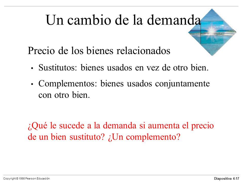 Diapositiva 4-17 Copyright © 1998 Pearson Educación Un cambio de la demanda Precio de los bienes relacionados Sustitutos: bienes usados en vez de otro