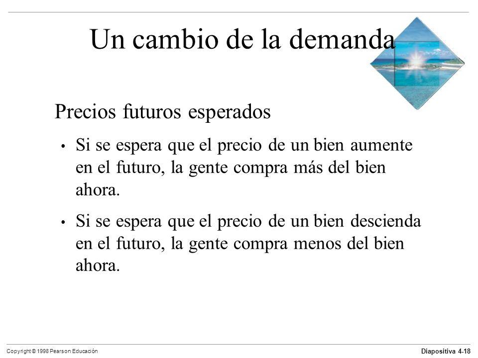 Diapositiva 4-18 Copyright © 1998 Pearson Educación Un cambio de la demanda Precios futuros esperados Si se espera que el precio de un bien aumente en