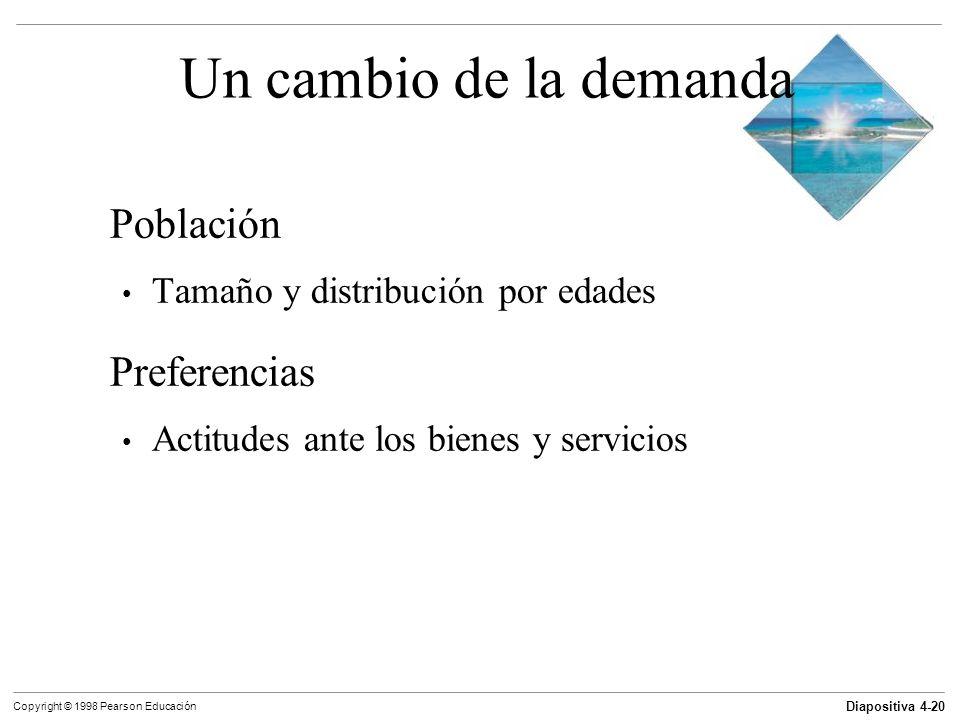 Diapositiva 4-20 Copyright © 1998 Pearson Educación Un cambio de la demanda Población Tamaño y distribución por edades Preferencias Actitudes ante los