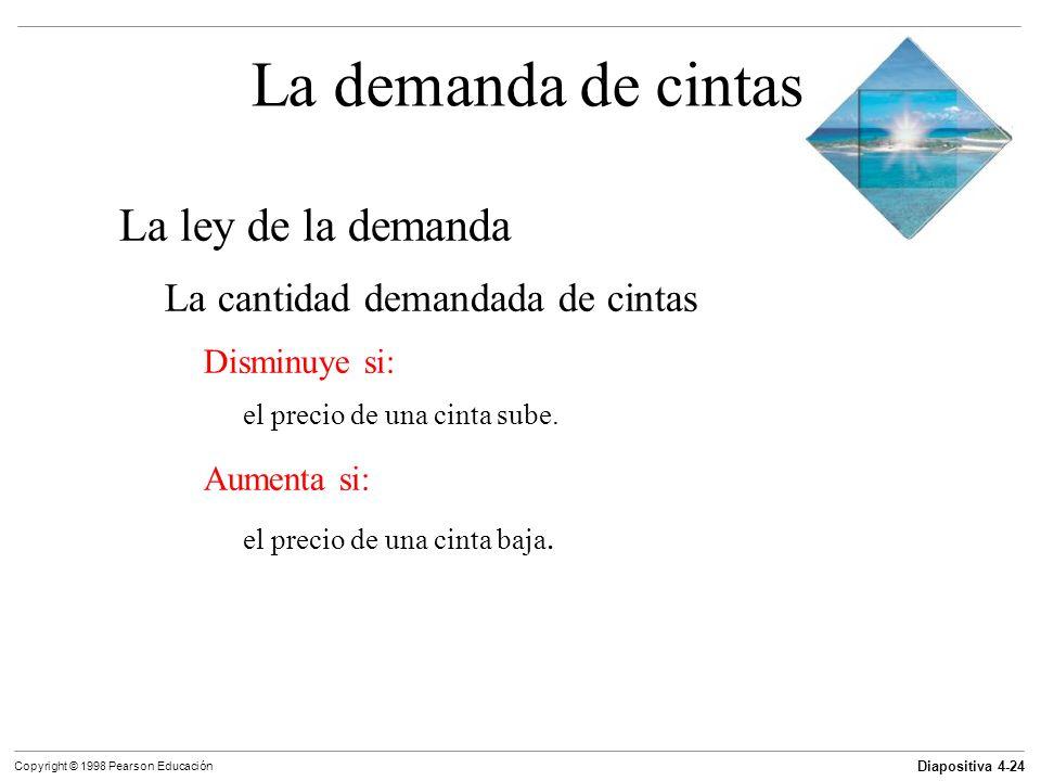 Diapositiva 4-24 Copyright © 1998 Pearson Educación La demanda de cintas La ley de la demanda La cantidad demandada de cintas Disminuye si: el precio